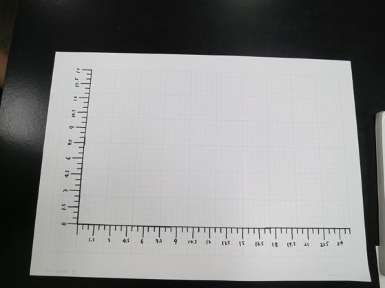 生徒が作成した弁当箱の大きさ測定用物差し